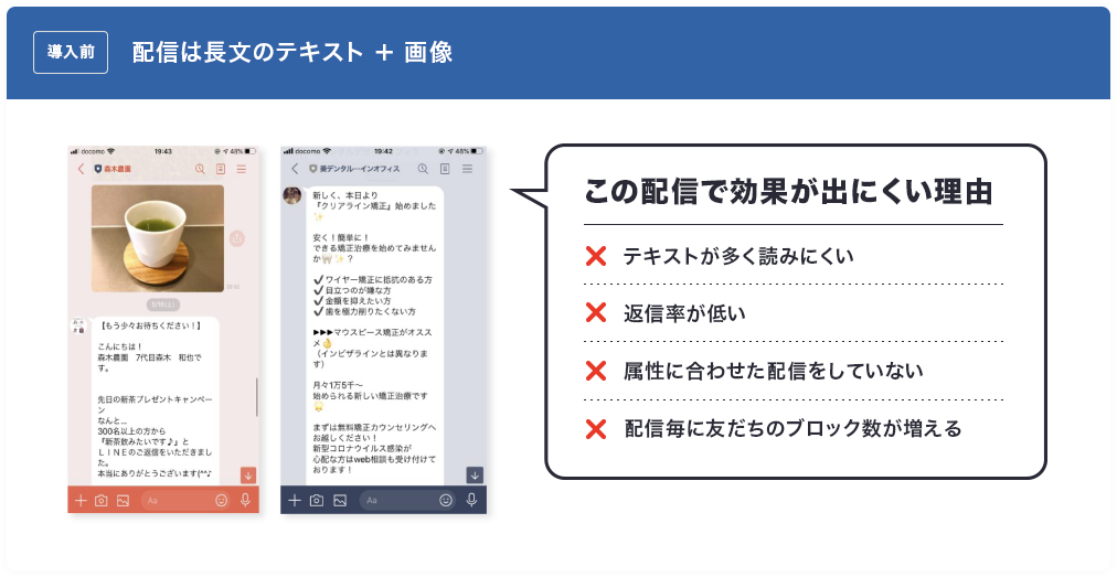 導入前 配信は長文のテキスト + 画像